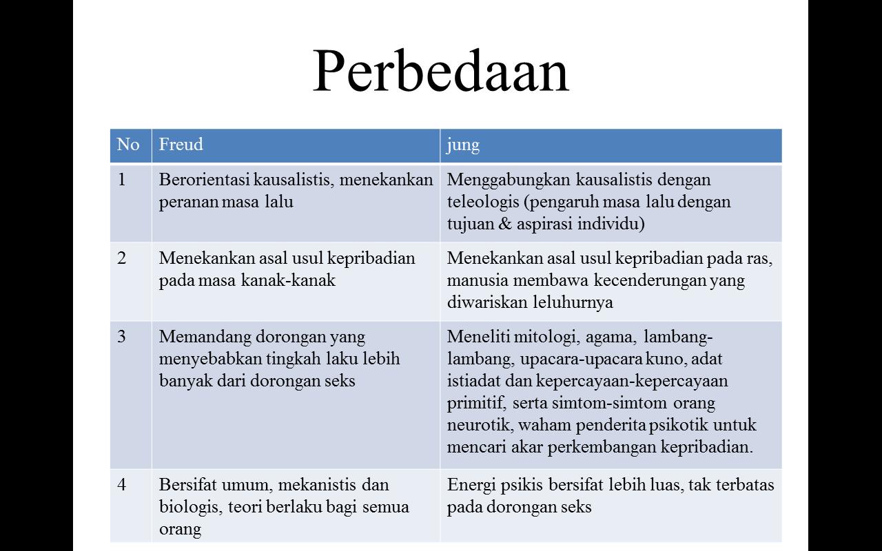 Persamaan Dan Perbedaan Teori Tujuan Negara - Terkait ...