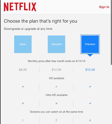 Grilla de precios de servicio Netflix para 2019