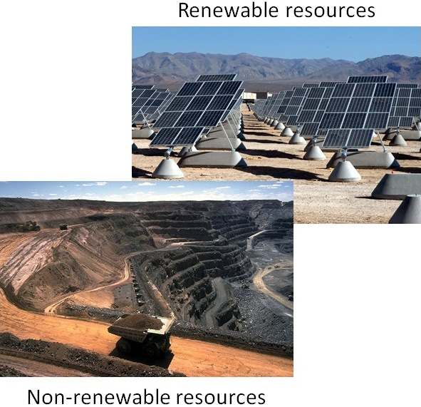 renewable and non renewable energy resources A secondary school revision resource for gcse geography on energy, including definitions and examples of renewable and non-renewable energy resources.
