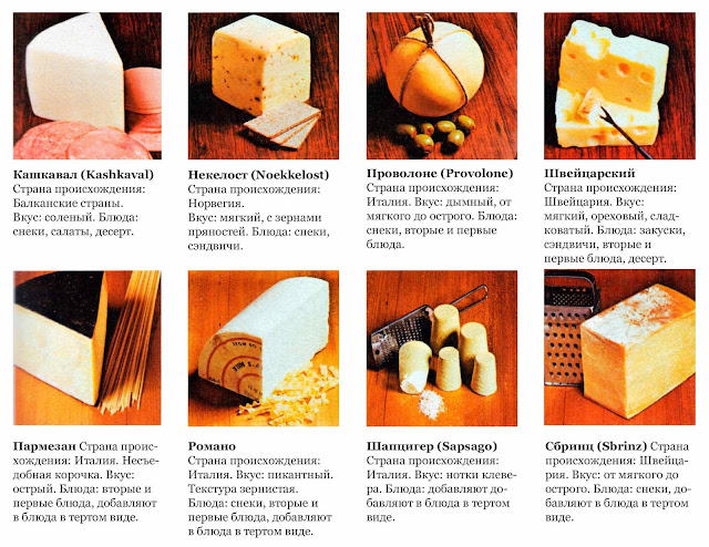 как выбрать хороший сыр в магазине