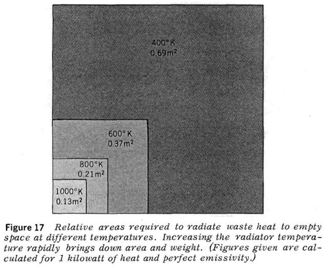 radiator%2Barea.PNG