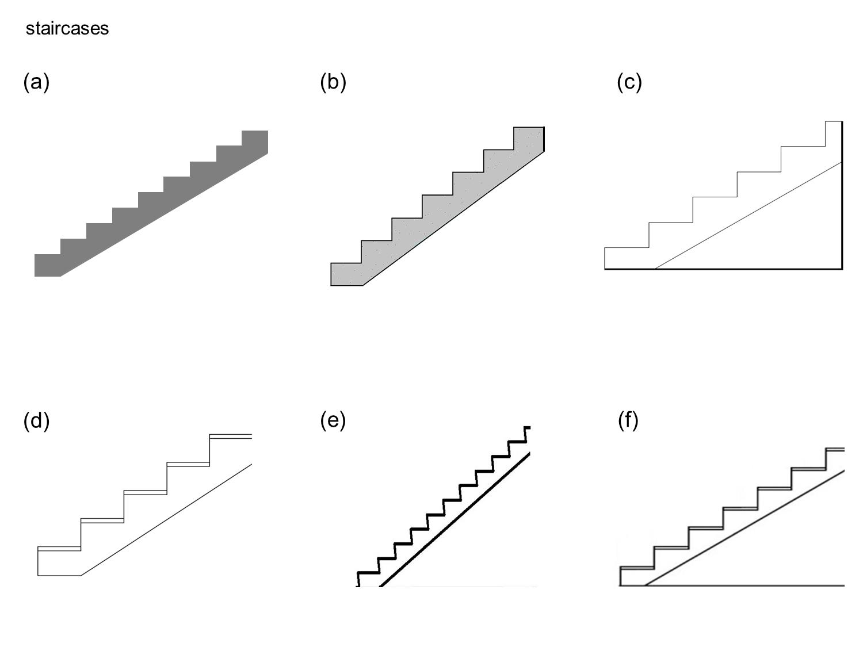 MEDIAN Don Steward mathematics teaching: stairs steepness
