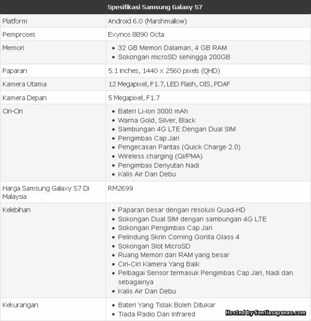 Samsung Galaxy S7 [2]