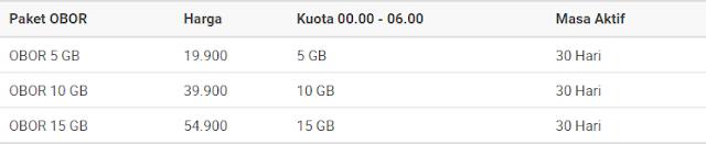 Harga Paket Internet AXIS Paket Obor Axis