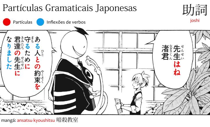 Demonstração do uso de partículas gramaticais no idioma Japonês destacando as partículas com cores em um texto do mangá Ansatsu Kyoushitsu 暗殺教室 (Assassination Classroom)