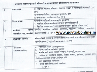 Mahapariksha Mahapolice Assistant Intelligence Officer Jobs Exam Pattern and Syllabus