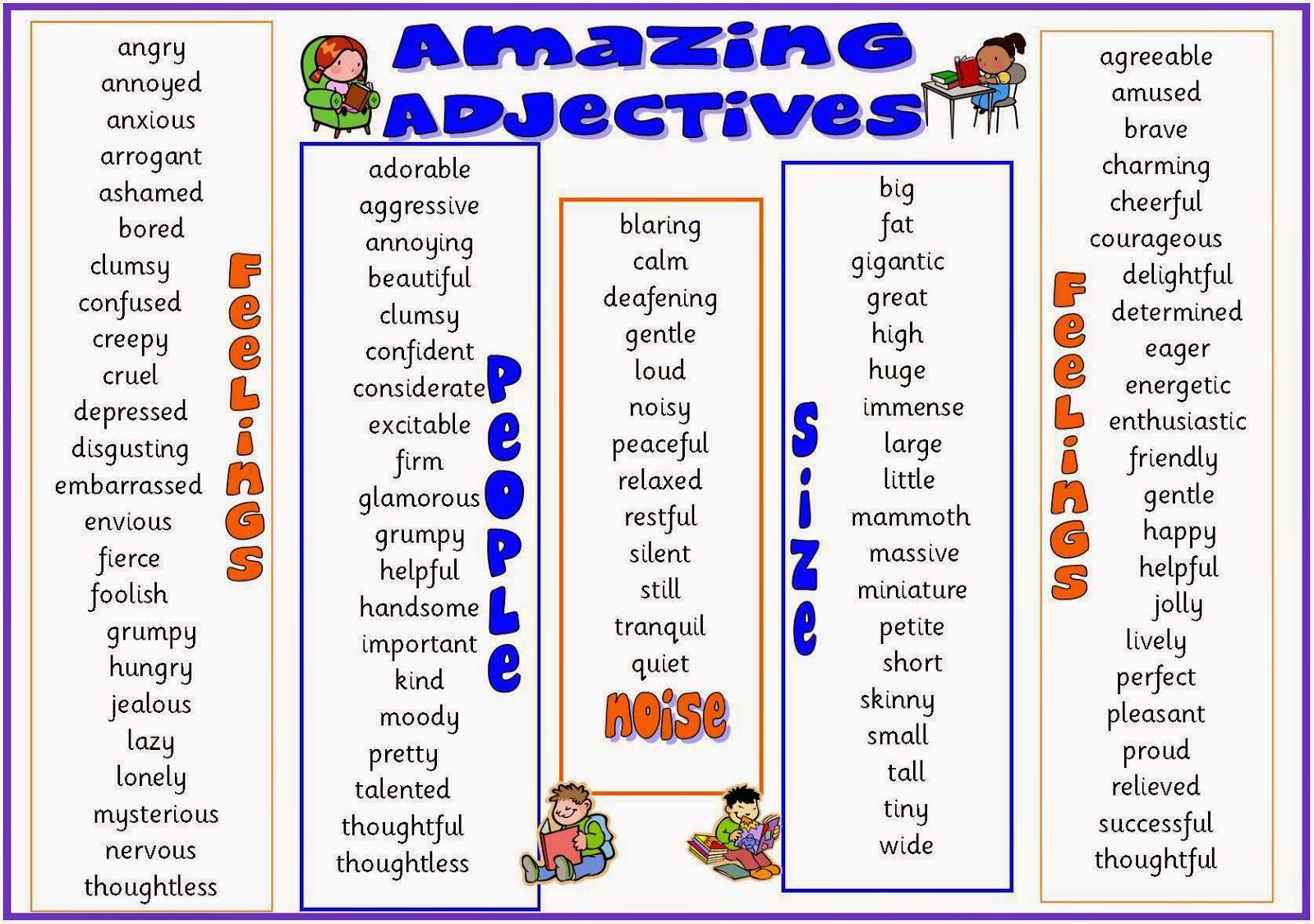 Parler Anglais Rapidement Exercice D Anglais N 5 Les Adjectifs