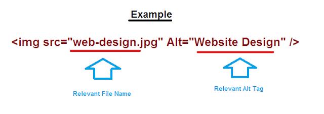 Image-alt-tag-optimization