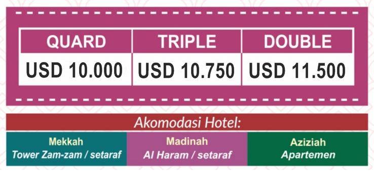 Biaya Paket Haji Plus Tahun 2020 Kuota Resmi Kemenag Ri