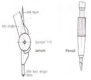 Perlengkapan Untuk Menggambar Teknik Beserta Fungsinya Kelas Hiro