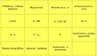 http://clic.xtec.cat/db/jclicApplet.jsp?project=http://clic.xtec.cat/projects/ortogra/jclic/ortogra.jclic.zip&lang=es&title=Ortograf%EDa