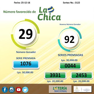 loteria-chica-honduras-domingo-25-12-2016