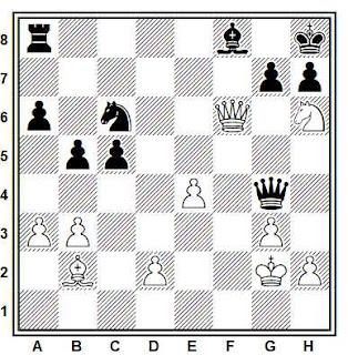 Posición de la partida de ajedrez Haik - Guigonis (Valras, 1990)
