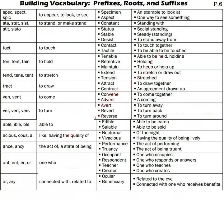 easy way to build vocabulary for essay writing tips and guide  here is the easy way to build vocabulary for essay writing tips and guide building vocabulary suffixes prefixes and roots