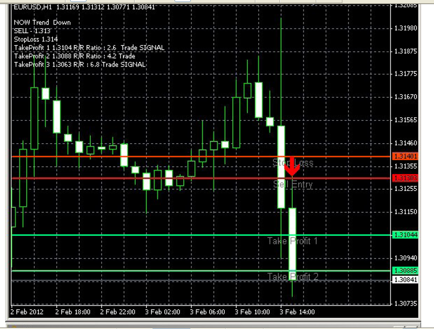 Auto forex trading