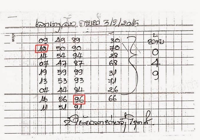 หวยลาว หวยซองลาว,หวยลาววันนี้, ผลหวยลาวล่าสุด 6/02/58,ตรวจหวยลาว,หวยเด็ดงวดนี้,เลขเด็ดงวดนี้  ในวันที่ 6 กุมภาพันธ์ 2558