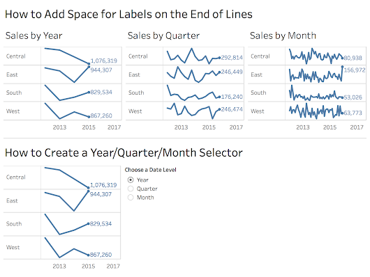 Tableau Tip Tuesday: How to Add Space for Labels on the End of Lines and How to Create a Year/Quarter/Month Selector