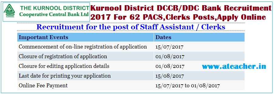 Kurnool District DCCB/DDC Bank Recruitment 2017 For 62 PACS,Clerks Posts,Apply Online @ www.kurnooldccb.com