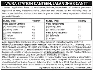 Jalandhar Vajra Station Canteen Recruitment 2018 – 13 Clerk, Helper & Other Posts