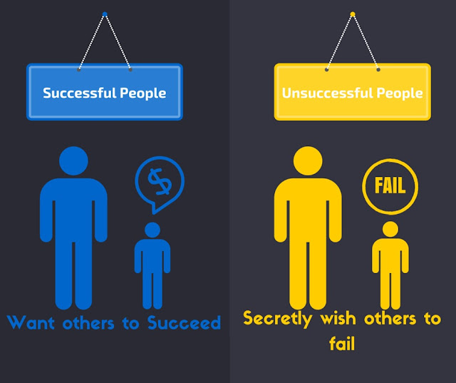 Successful people Succeed verses Unsuccessful people Fail