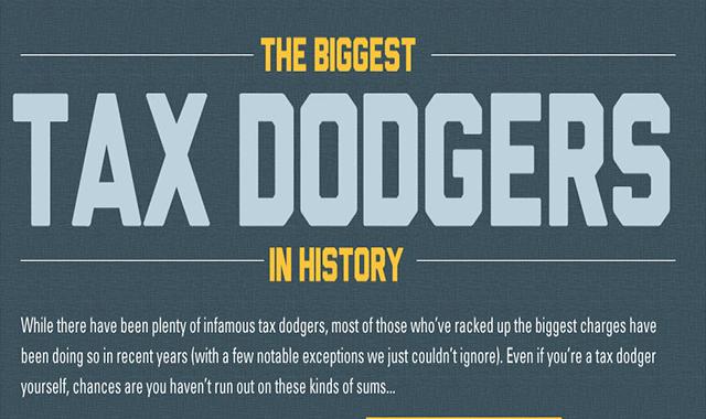 Tax Biggest Tax Dodgers in History