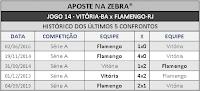 LOTECA 718 - HISTÓRICO JOGO 14
