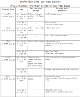 UP Board 2016 exam admit card