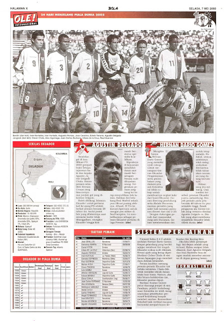 MENJELANG PIALA DUNIA 2002: GRUP G PROFIL TIMNAS EKUADOR