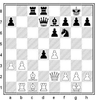 Posición de la partida de ajedrez Peter Ostermeyer - Oleg Romanishin (Dortmund, 1982)