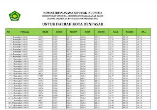 Jаdwаl Imѕаkіуаh Rаmаdhаn 2019 (1440 H) Denpasar