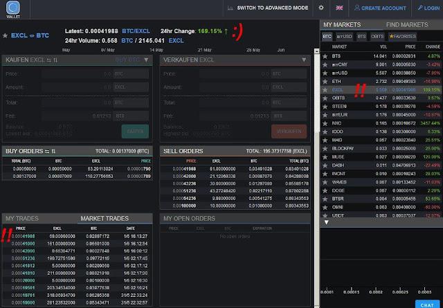 OpenLedger-decentralized-exchange