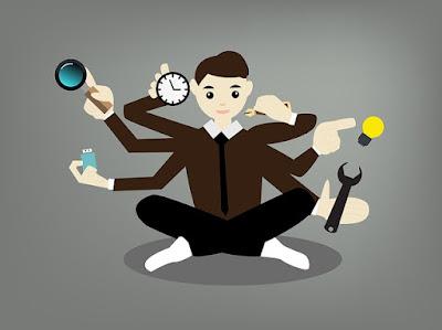 Fungsi Fungsi Manajemen (POAC) dan Pengertiannya