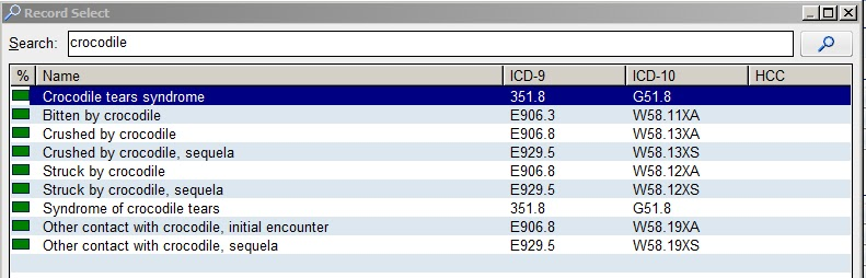 Great Z's: Fun With ICD-10