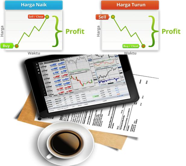 5 Langkah Mudah Untuk Melakukan Forex Trading Bagi Pemula