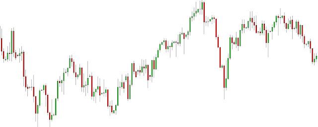 market live chart