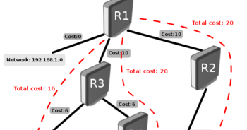 Belajar Computer Networking: Konfigurasi Jaringan OSPF 4