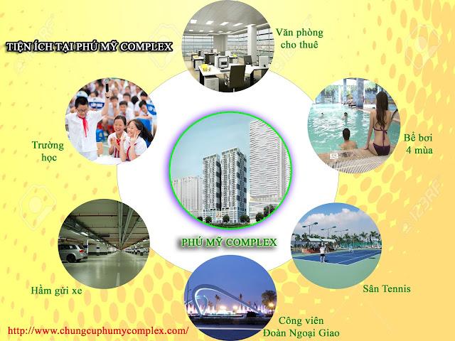 Không gian đa chiều tại dự án chung cư Phú Mỹ Complex
