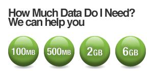 cheap glo data codes
