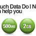 Cheap Glo Data Subscription codes for Android Smartphones and Tablets with Glo