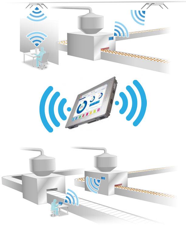 HMI Wireless