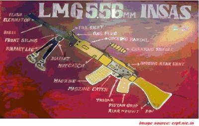 स्केच ऑफ़ 5.56 mm एलेमजी