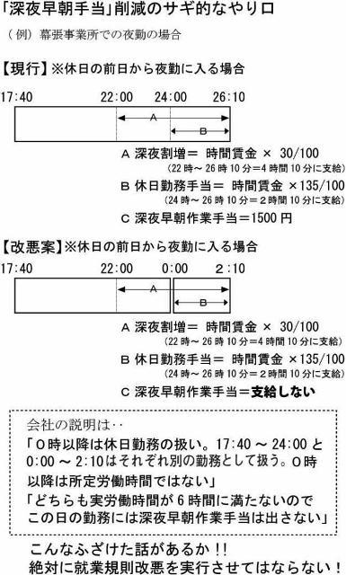 http://www.doro-chiba.org/nikkan_dc/n2016_01_06/n8130.htm