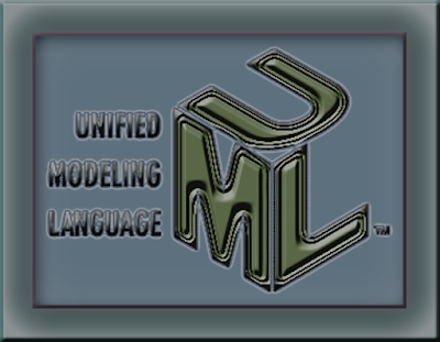 To understand what UML is, first one should know what Modeling is. Modeling is an engineering technique that helps build a model. Model, a representation of a system using symbols, such as a flow chart, schematic, or equation, is a simplification of reality; it is a blueprint of the actual system that needs to be constructed. Model helps to visualize the system being developed. Model helps to specify the structural and behavior of the real system. Model is a base for creating templates and design documents for developing and building the system. UML is Unified Modeling Language. It is a visual language for specifying how the target system would like, behave and work.
