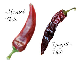 Mirasol Chili left & Guajillo dried version right