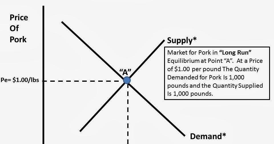 HaywardEcon Blog---Just a High School Economics Teacher