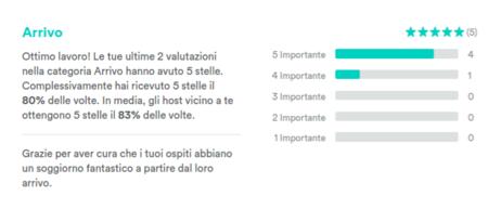 recensioni airbnb