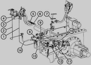 International Master Cylinder Diagram, International, Free