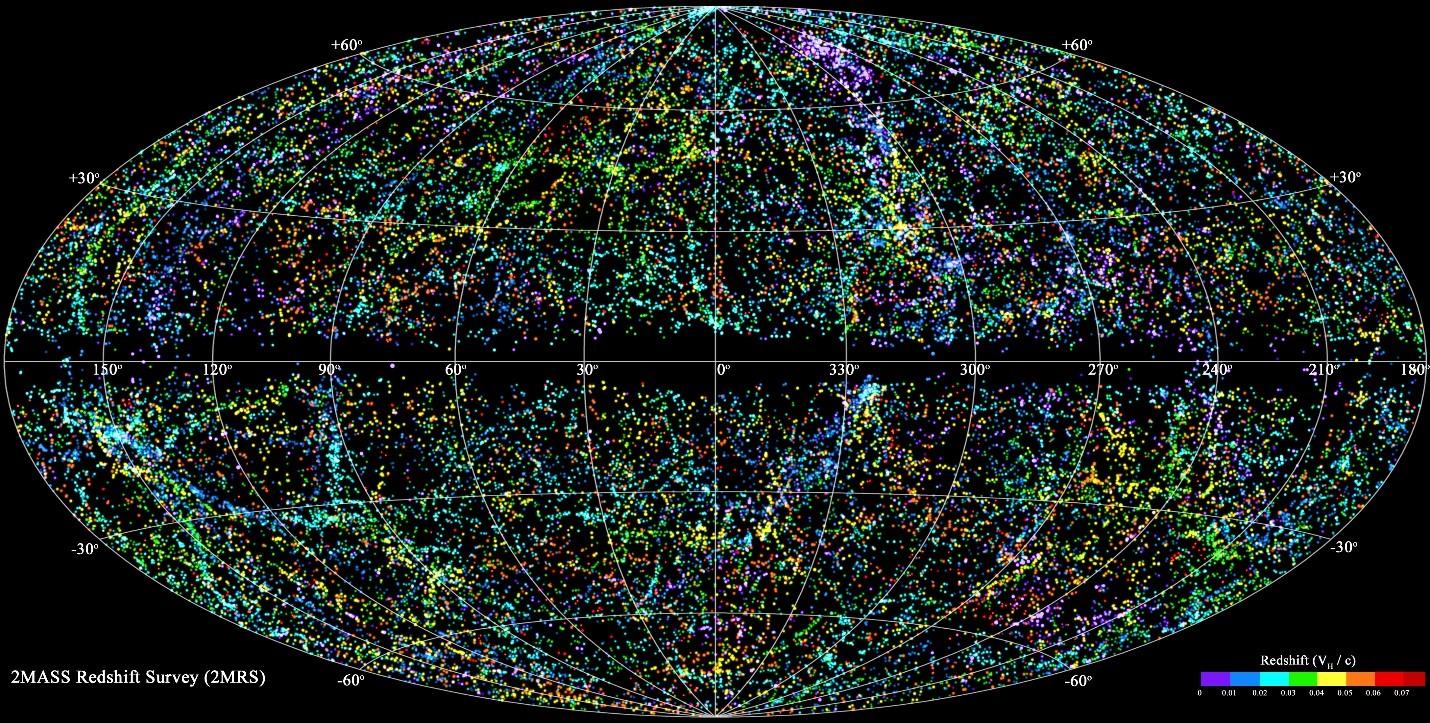 known universe map nasa - photo #8