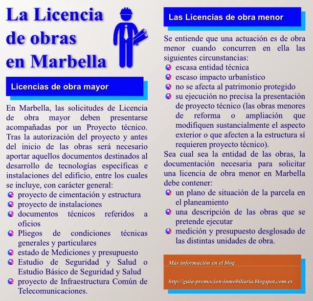 Licencia de obras en Marbella