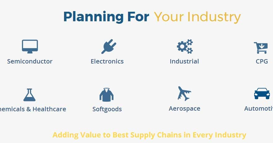 supply chain of electronic industry Many supply chain management systems include forecasting  electronic requests for x this trend is most noticeable in the food industry.
